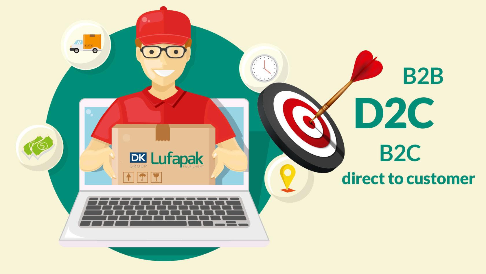 Fulfillment D2c Vertrieb B2c B2b Direct To Customer