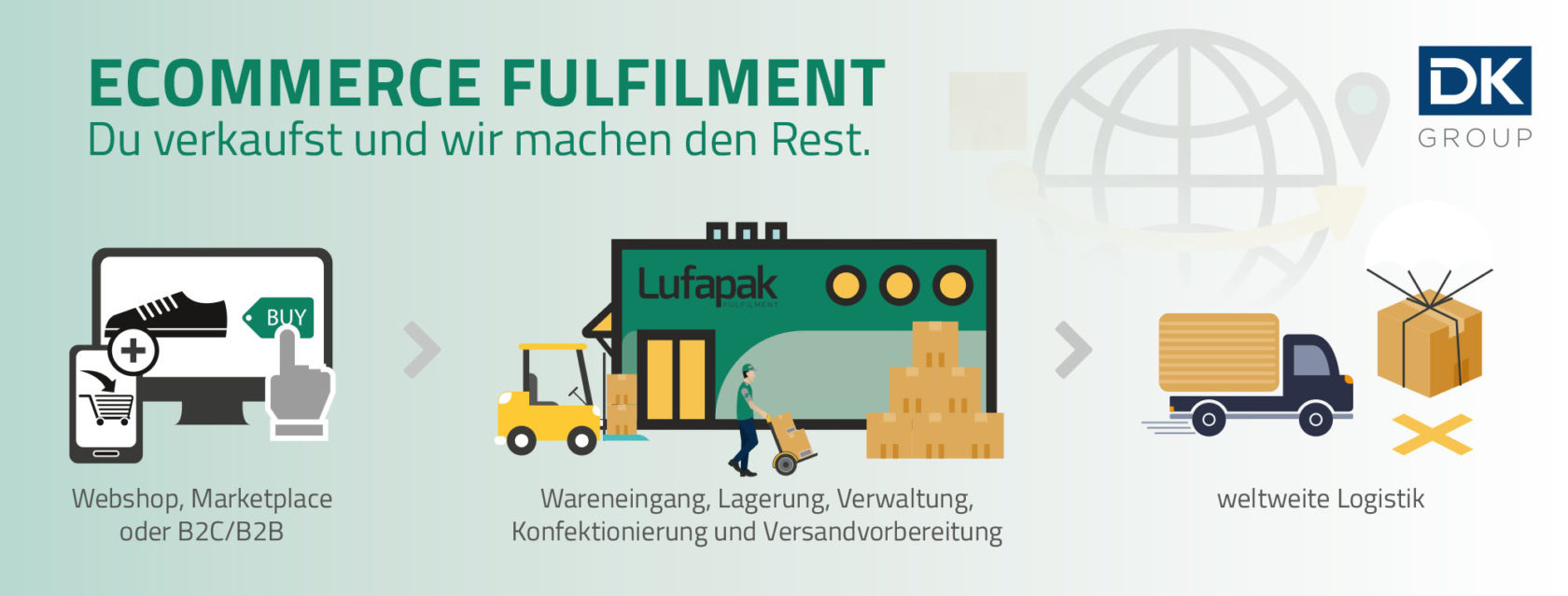 Ecommerce Fulfillment Service Center  Lufapak Fulfillment. More Than Pet Insurance Claim Form. Voice Verification Software Dui Laws In Utah. Dallas Home Inspections Platinum Vs Palladium. Advance Carpet Cleaning New York Meeting Space. Physical Therapy Schools In Tx. Education Needed For Interior Design. Accounting Software For Churches Free. Model Of Supply Chain Management