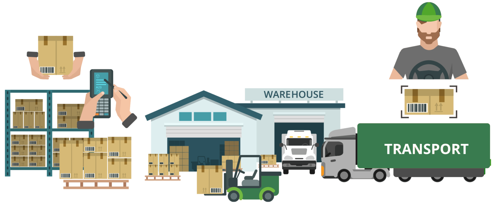 warehouse-logistic-service-center-germany-uk-worldwide